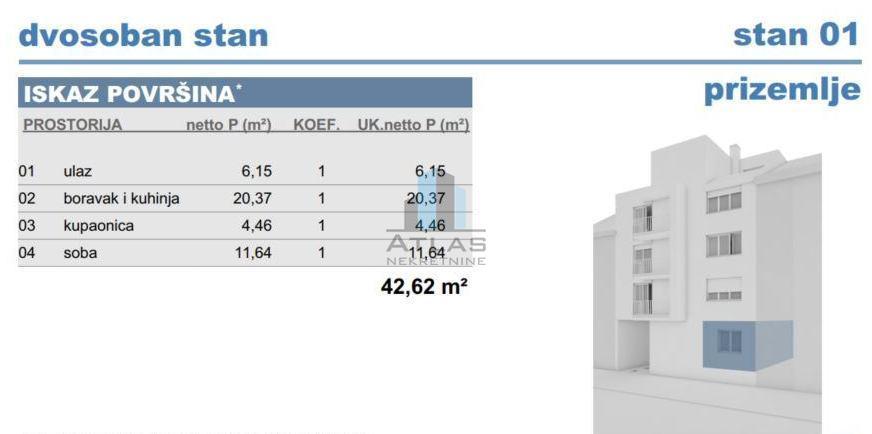Zagreb, Trešnjevka, dvosoban stan površine 42,62 m2, novogradnja
