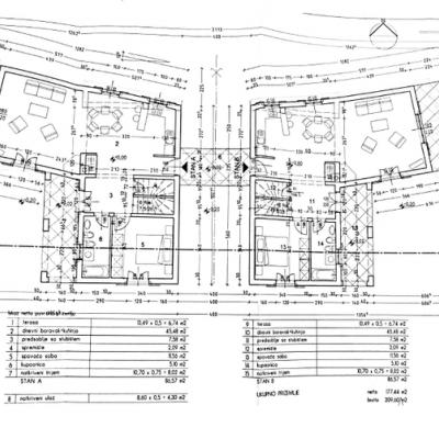 Zemljište sa građevinskom dozvolom za izgradnju vila sa bazenom